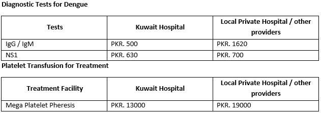 Prime Foundation Press Release on Dengue Outbreak